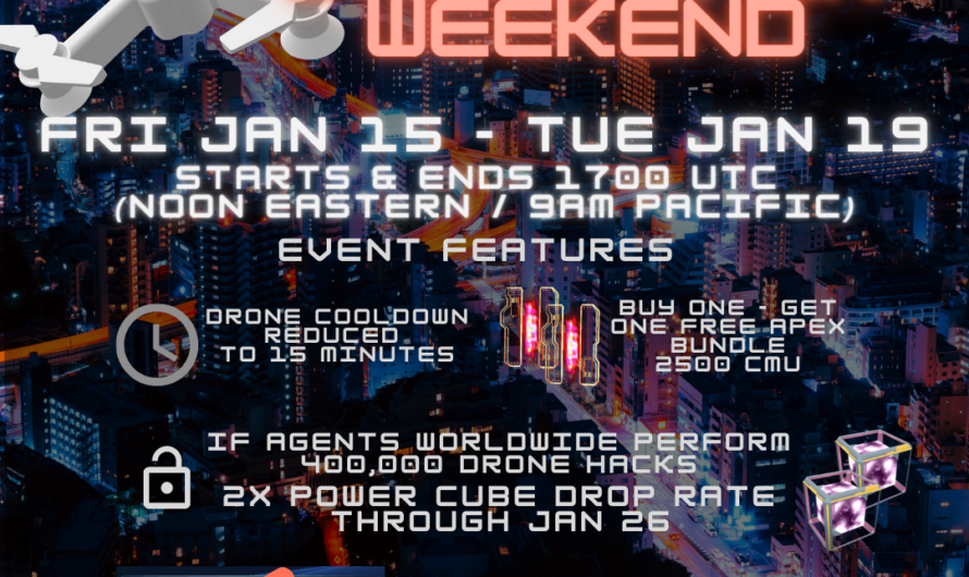Drone Weekend Event Infographic